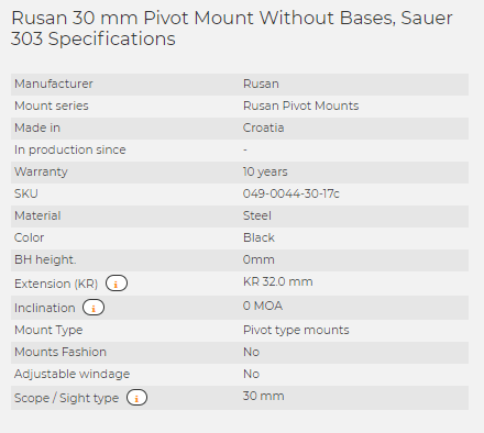 Rusan 30 mm Pivot Mount Without Bases, Sauer 303