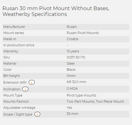 Rusan 30 mm Pivot Mount Without Bases, Weatherby