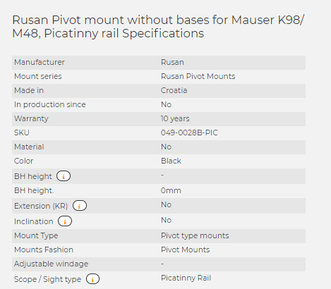 Rusan Pivot mount without bases for Mauser K98/ M48, Picatinny rail