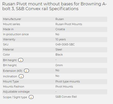 Rusan Pivot mount without bases for Browning A-bolt 3, S&B Convex rail