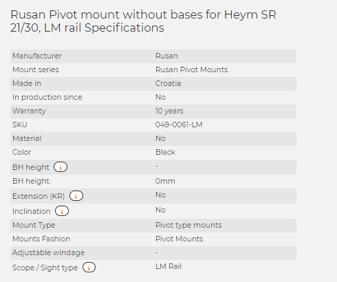 Rusan Pivot mount without bases for Heym SR 21/30, LM rail