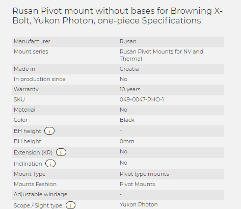 Rusan Pivot mount without bases for Browning X-Bolt, Yukon Photon, one-piece