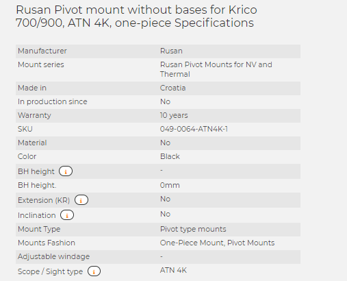 Rusan Pivot mount without bases for Krico 700/900, ATN 4K, one-piece