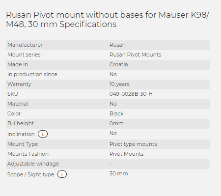 Rusan Pivot mount without bases for Mauser K98/ M48, 30 mm