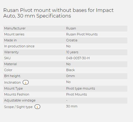 Rusan Pivot mount without bases for Impact Auto, 30 mm
