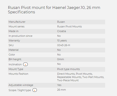 Rusan Pivot mount for Haenel Jaeger.10, 26 mm