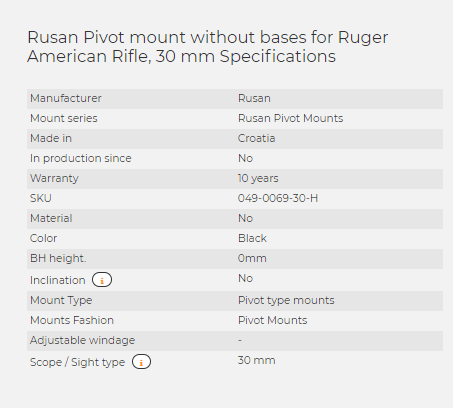 Rusan Pivot mount without bases for Ruger American Rifle, 30 mm