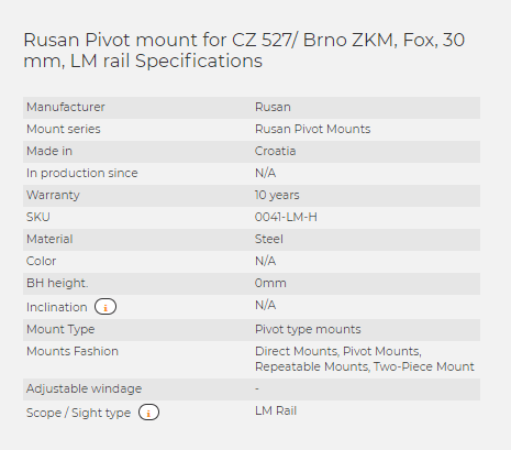Rusan Pivot mount for CZ 527/ Brno ZKM, Fox, 30 mm, LM rail