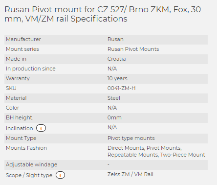 Rusan Pivot mount for CZ 527/ Brno ZKM, Fox, 30 mm, VM/ZM rail