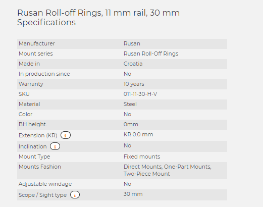 Rusan Roll-off Rings, 11 mm rail, 30 mm