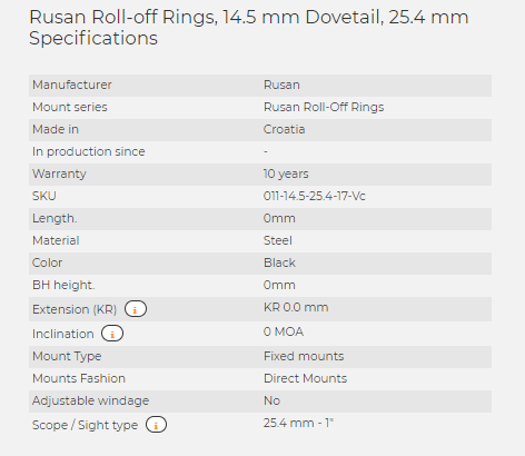 Rusan Roll-off Rings, 14.5 mm Dovetail, 25.4 mm