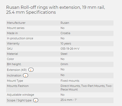 Rusan Roll-off rings with extension, 19 mm rail, 25.4 mm