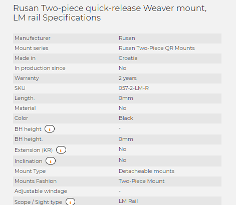 Rusan Two-piece quick-release Weaver mount, LM rail